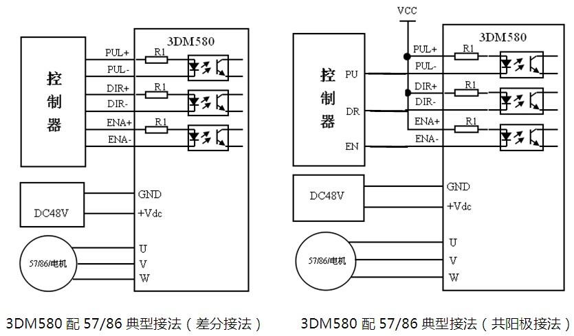 """可以设置256内的任意细分以及额定电流内的任意电流值,能够满足大多数中小型设备的应用需要。采用内置微细分技术,即使在低细分条件下,也能够达到高细分的效果,中低速运行都很平稳,噪音极小。 驱动器内部集成了参数自整定功能,能够针对不同电机自动生成运行参数,大限度发挥电机的性能。"""">3DM580数字式中低压步进电机驱动器,采用32位DSP技术,适合驱动57、86系列电机,具备优秀的中低速性能。 可以设置256内的任意细分以及额定电流内的任意电流值,能够满足大多数中小型设备的应用需要。采用内置微细分技术,即使"""