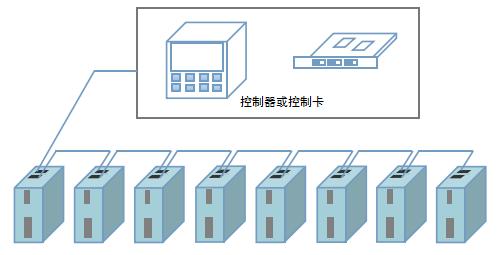 典型接线拓扑结构示意图