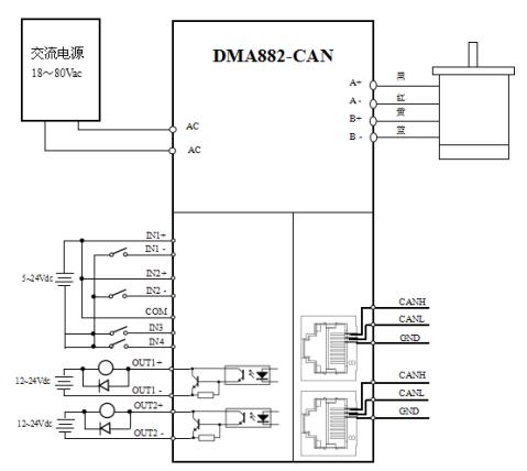 can接线示意图(最后一个驱动器的一个网口接终端电阻