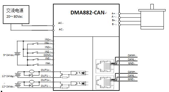 雷赛驱动器高性能步进电机驱动器dma882-can